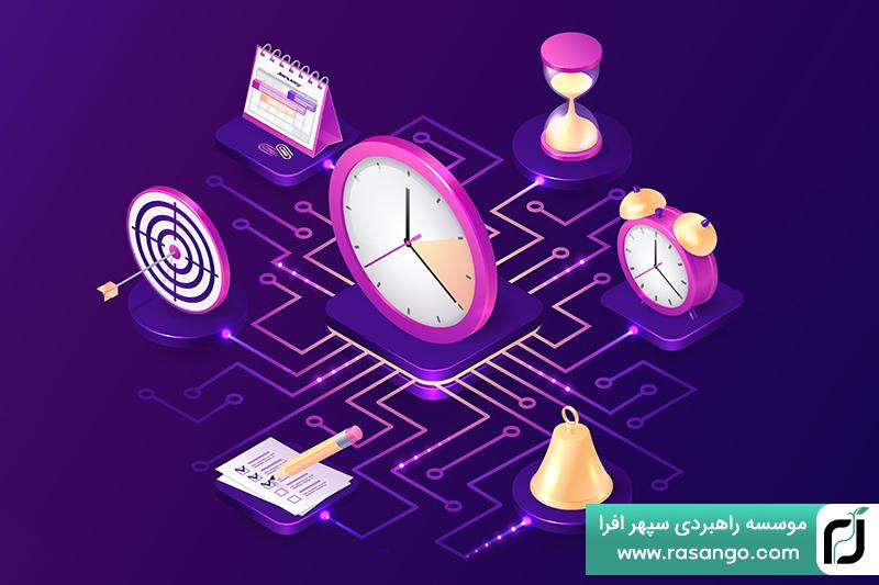 پیاده سازی ابزارهای مدیریتی در سازمان های مردم نهاد